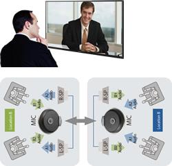 communication_image02